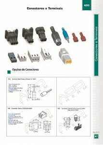 Conectores ADD THERM