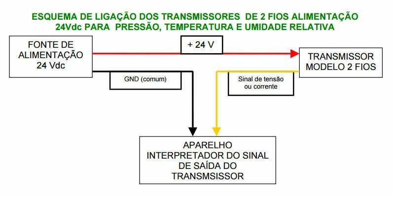 transmissor de 2 fios